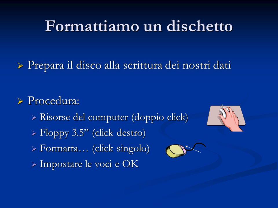 Formattiamo un dischetto Prepara il disco alla scrittura dei nostri dati Prepara il disco alla scrittura dei nostri dati Procedura: Procedura: Risorse