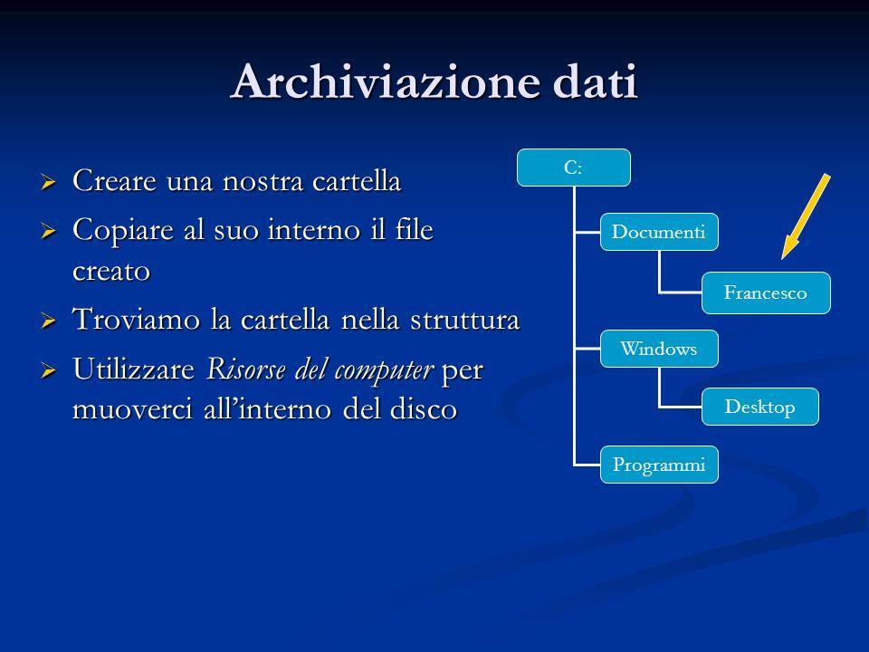 Archiviazione dati Creare una nostra cartella Creare una nostra cartella Copiare al suo interno il file creato Copiare al suo interno il file creato T