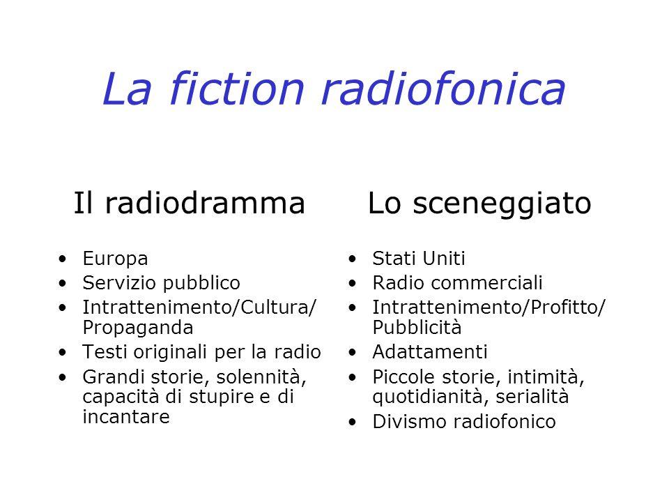 La fiction radiofonica Il radiodramma Europa Servizio pubblico Intrattenimento/Cultura/ Propaganda Testi originali per la radio Grandi storie, solenni