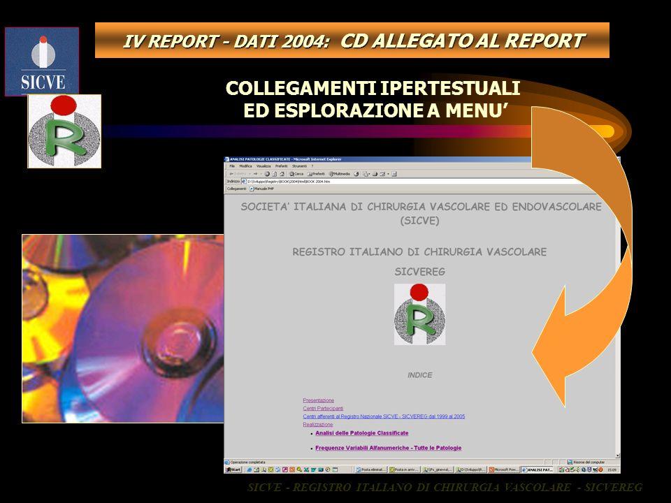 COLLEGAMENTI IPERTESTUALI ED ESPLORAZIONE A MENU IV REPORT - DATI 2004: CD ALLEGATO AL REPORT SICVE - REGISTRO ITALIANO DI CHIRURGIA VASCOLARE - SICVE