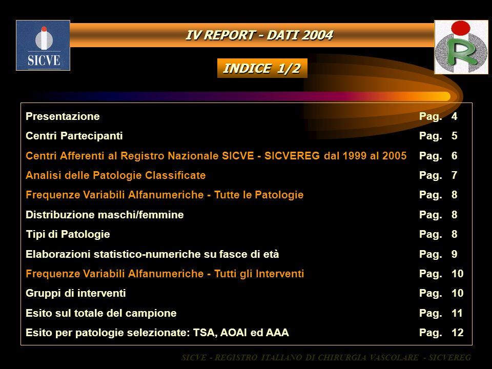 IV REPORT - DATI 2004 PresentazionePag. 4 Centri Partecipanti Pag. 5 Centri Afferenti al Registro Nazionale SICVE - SICVEREG dal 1999 al 2005Pag. 6 An