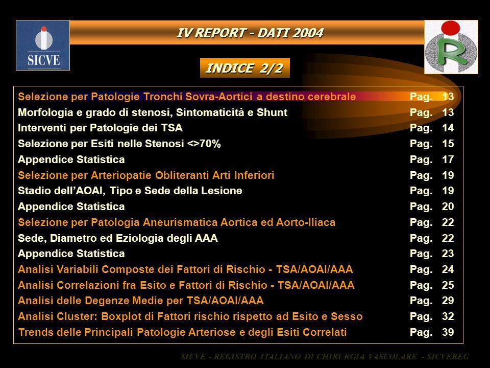 SICVE - REGISTRO ITALIANO DI CHIRURGIA VASCOLARE - SICVEREG IV REPORT - DATI 2004 Selezione per Patologie Tronchi Sovra-Aortici a destino cerebrale Pa
