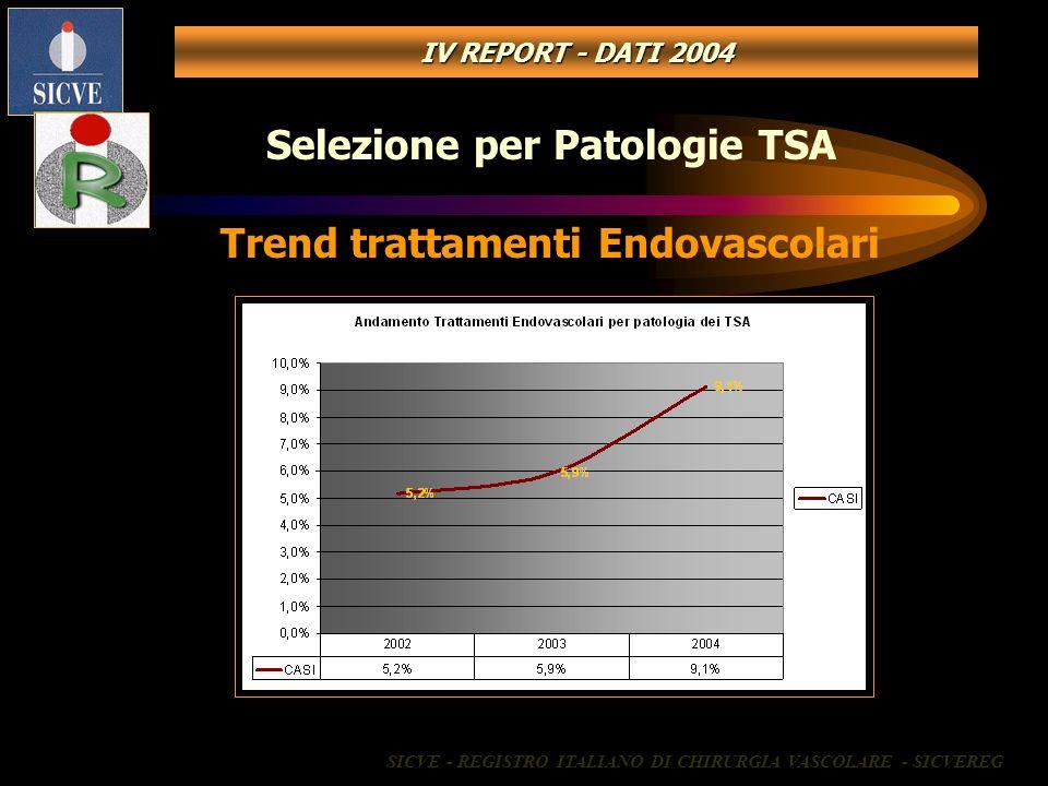 Selezione per Patologie TSA Trend trattamenti Endovascolari SICVE - REGISTRO ITALIANO DI CHIRURGIA VASCOLARE - SICVEREG IV REPORT - DATI 2004