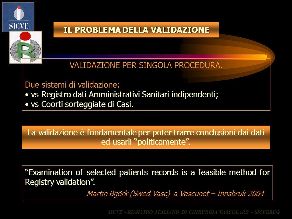 IL PROBLEMA DELLA VALIDAZIONE VALIDAZIONE PER SINGOLA PROCEDURA. Due sistemi di validazione: vs Registro dati Amministrativi Sanitari indipendenti; vs