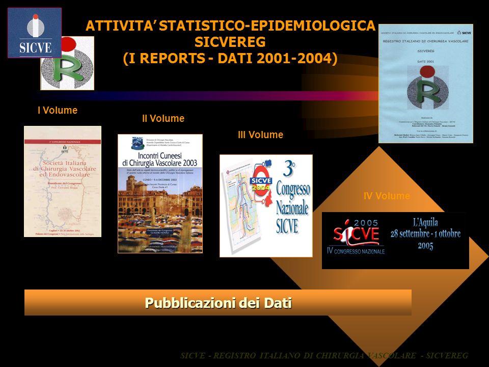 I Volume II Volume III Volume IV Volume Pubblicazioni dei Dati ATTIVITA STATISTICO-EPIDEMIOLOGICA SICVEREG (I REPORTS - DATI 2001-2004)