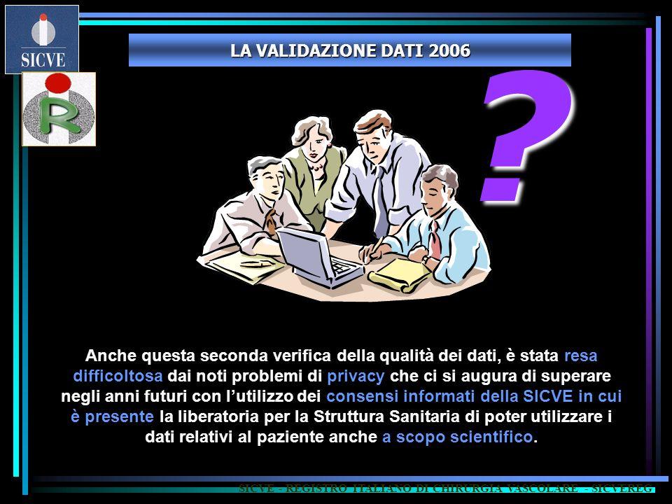 Anche questa seconda verifica della qualità dei dati, è stata resa difficoltosa dai noti problemi di privacy che ci si augura di superare negli anni f