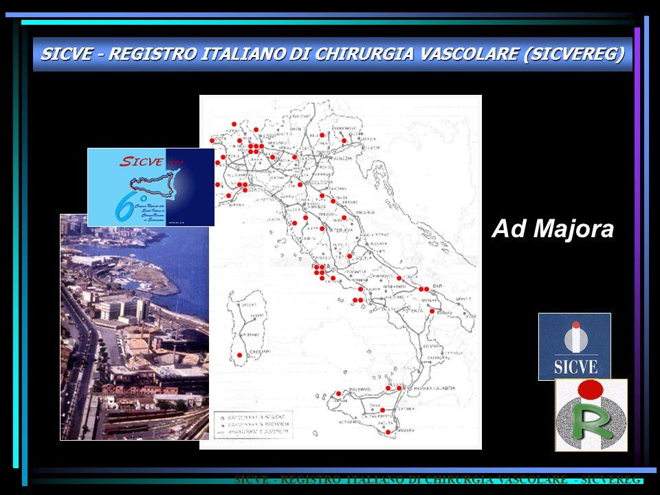 SICVE - REGISTRO ITALIANO DI CHIRURGIA VASCOLARE (SICVEREG) Ad Majora SICVE - REGISTRO ITALIANO DI CHIRURGIA VASCOLARE - SICVEREG