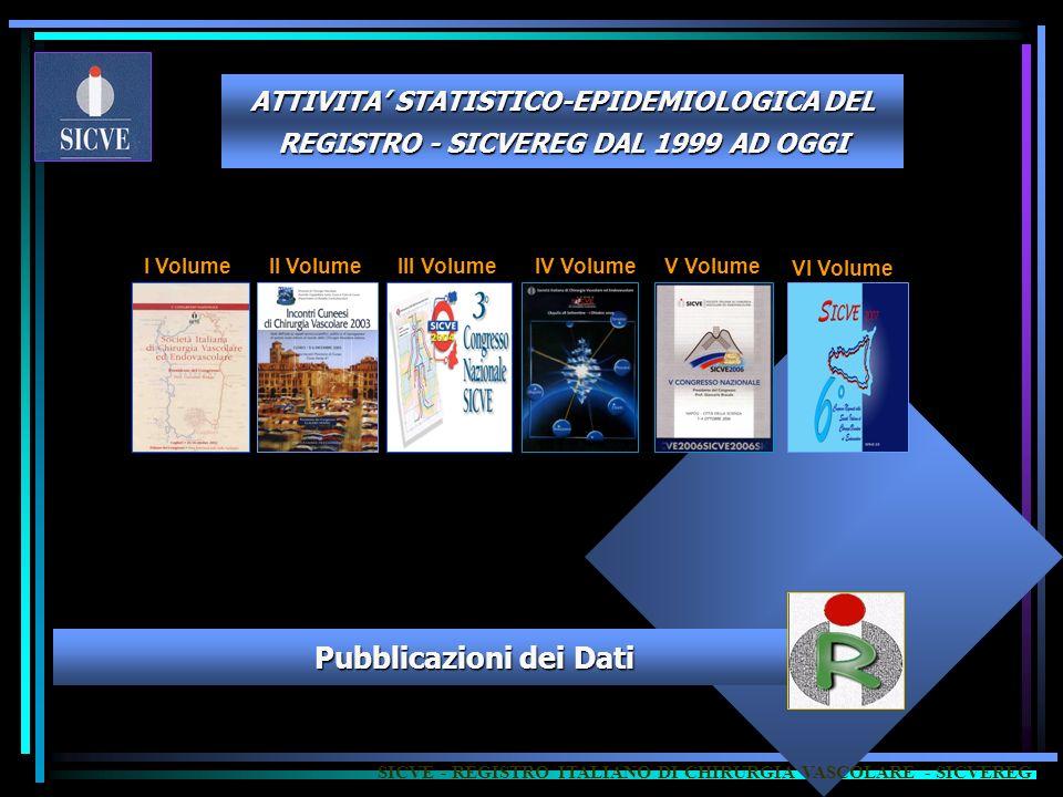 ATTIVITA STATISTICO-EPIDEMIOLOGICA DEL REGISTRO - SICVEREG DAL 1999 AD OGGI SICVE - REGISTRO ITALIANO DI CHIRURGIA VASCOLARE - SICVEREG I VolumeII VolumeIII VolumeIV Volume Pubblicazioni dei Dati V Volume VI Volume