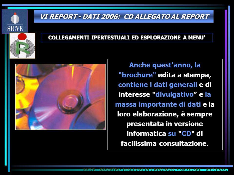COLLEGAMENTI IPERTESTUALI ED ESPLORAZIONE A MENU VI REPORT - DATI 2006: CD ALLEGATO AL REPORT SICVE - REGISTRO ITALIANO DI CHIRURGIA VASCOLARE - SICVEREG Anche quest anno, la brochure edita a stampa, contiene i dati generali e di interesse divulgativo e la massa importante di dati e la loro elaborazione, è sempre presentata in versione informatica su CD di facilissima consultazione.