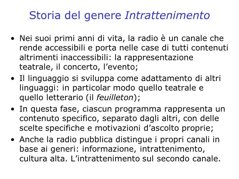 Storia del genere Intrattenimento Nei suoi primi anni di vita, la radio è un canale che rende accessibili e porta nelle case di tutti contenuti altrim