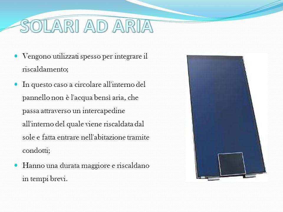 Vengono utilizzati spesso per integrare il riscaldamento; In questo caso a circolare all'interno del pannello non è l'acqua bensì aria, che passa attr