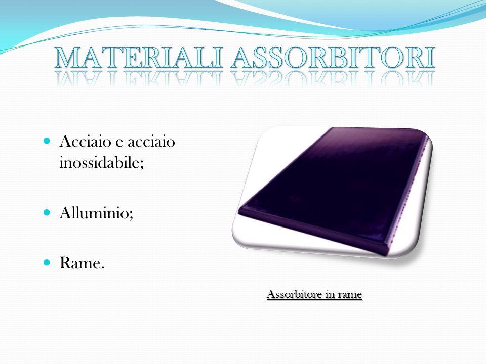 Acciaio e acciaio inossidabile; Alluminio; Rame. Assorbitore in rame