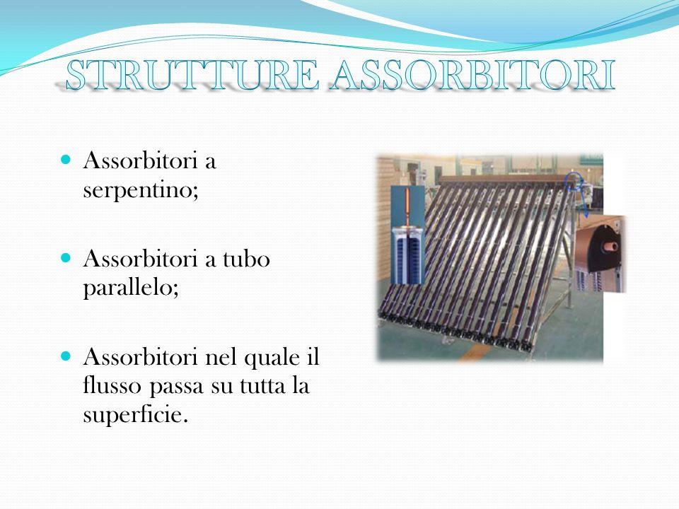 Assorbitori a serpentino; Assorbitori a tubo parallelo; Assorbitori nel quale il flusso passa su tutta la superficie.