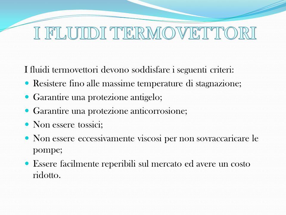 I fluidi termovettori devono soddisfare i seguenti criteri: Resistere fino alle massime temperature di stagnazione; Garantire una protezione antigelo;
