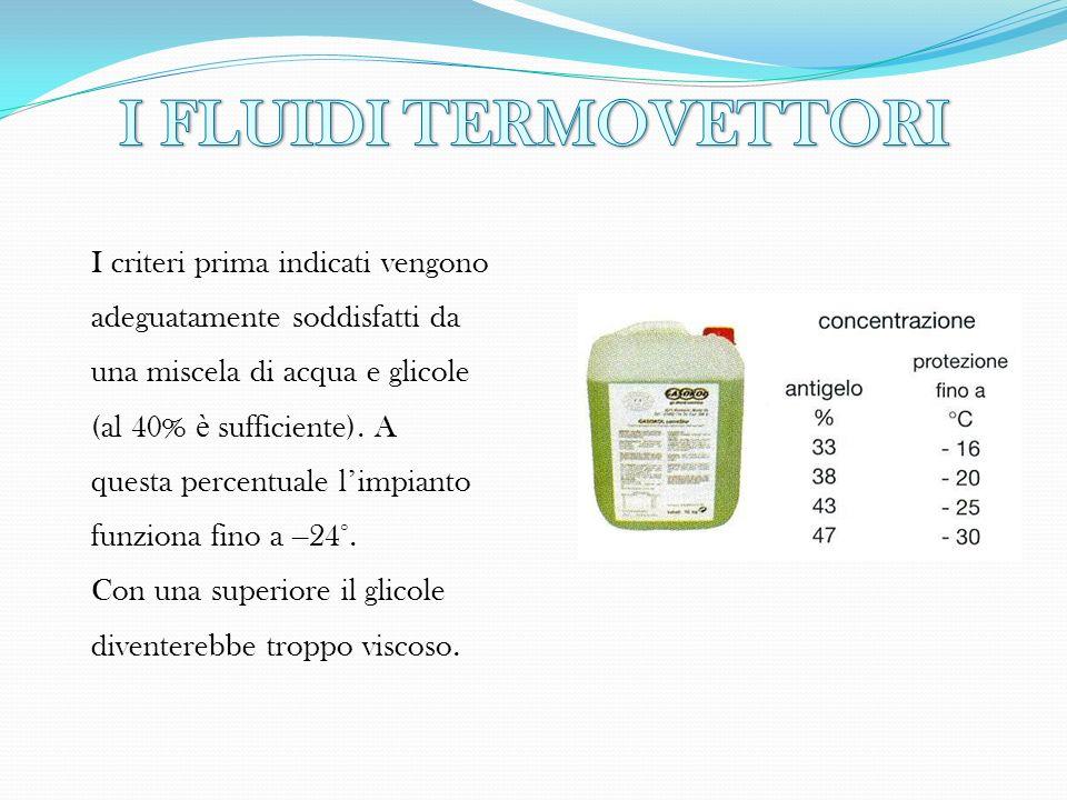 I criteri prima indicati vengono adeguatamente soddisfatti da una miscela di acqua e glicole (al 40% è sufficiente). A questa percentuale l impianto f