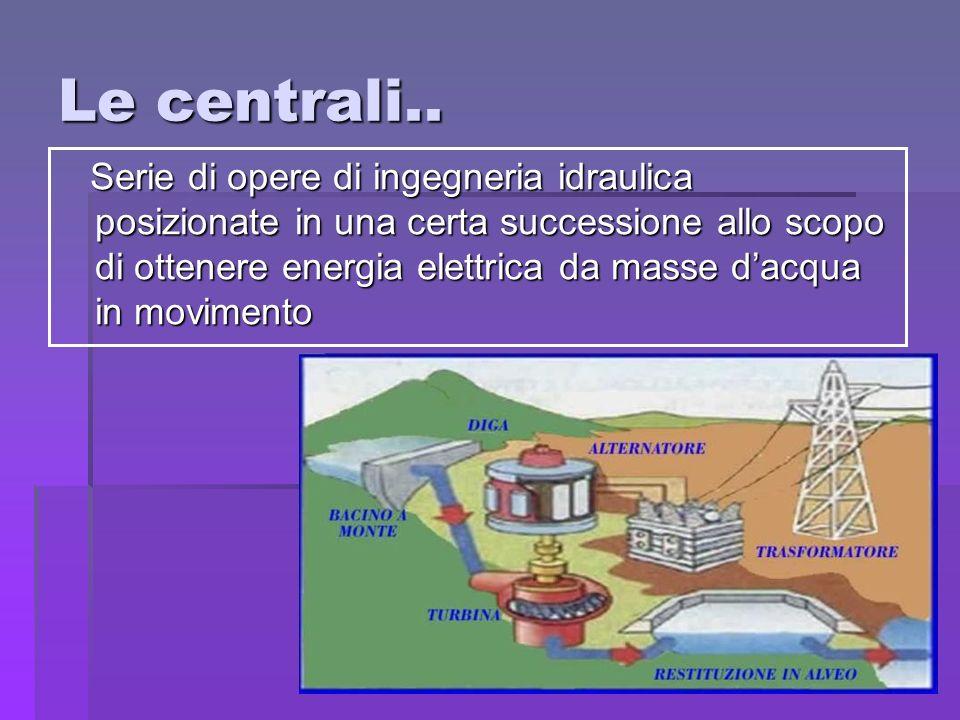 Le centrali.. Serie di opere di ingegneria idraulica posizionate in una certa successione allo scopo di ottenere energia elettrica da masse dacqua in
