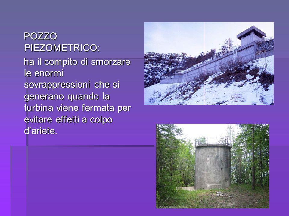POZZO PIEZOMETRICO: POZZO PIEZOMETRICO: ha il compito di smorzare le enormi sovrappressioni che si generano quando la turbina viene fermata per evitar