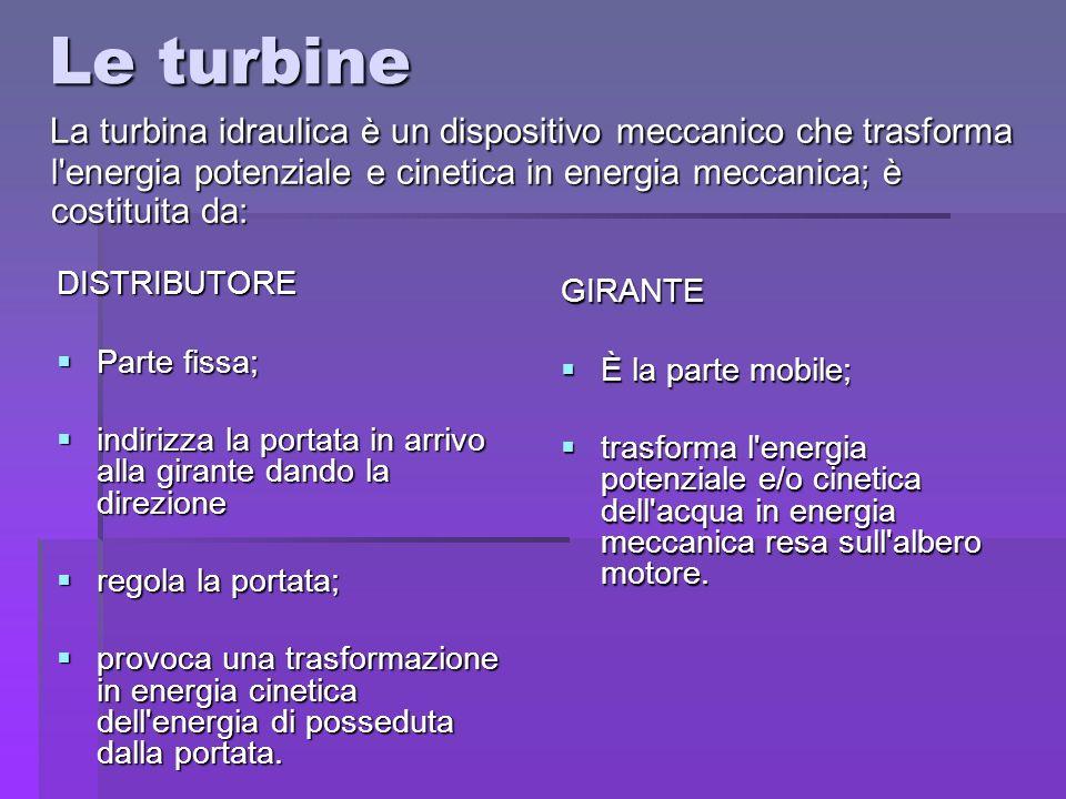 Le turbine DISTRIBUTORE Parte fissa; Parte fissa; indirizza la portata in arrivo alla girante dando la direzione indirizza la portata in arrivo alla g