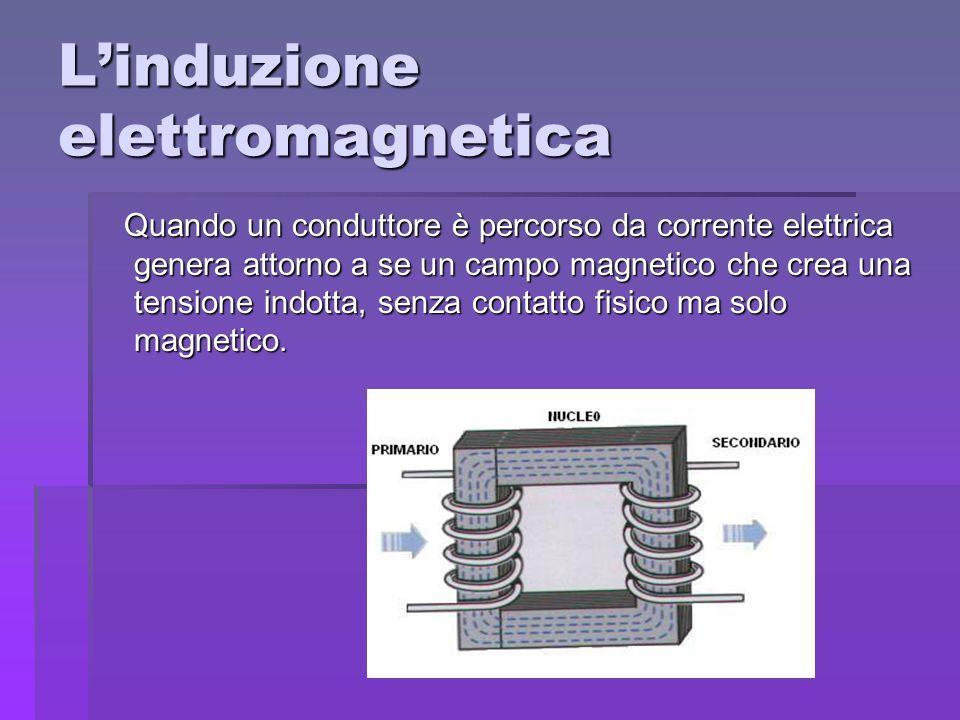 Linduzione elettromagnetica Quando un conduttore è percorso da corrente elettrica genera attorno a se un campo magnetico che crea una tensione indotta