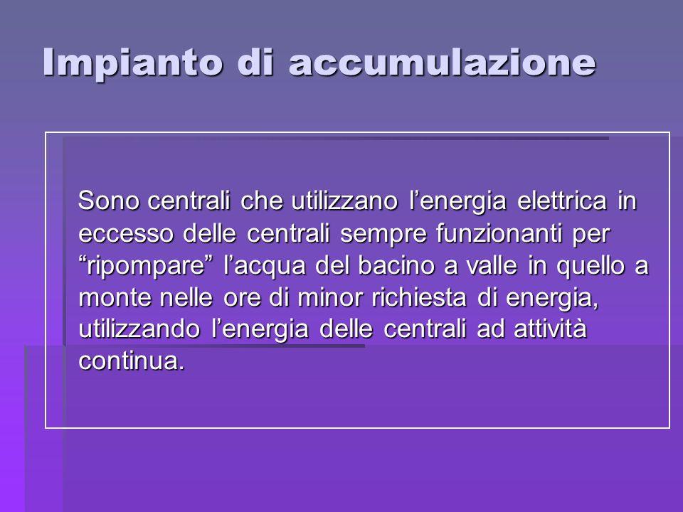 Impianto di accumulazione Sono centrali che utilizzano lenergia elettrica in eccesso delle centrali sempre funzionanti per ripompare lacqua del bacino