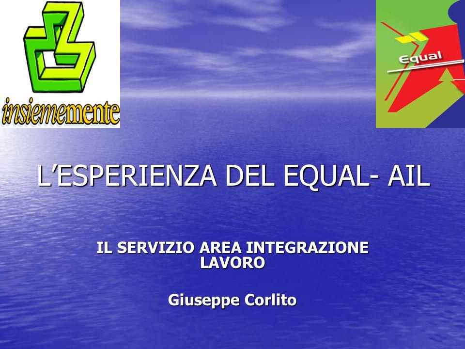 LESPERIENZA DEL EQUAL- AIL IL SERVIZIO AREA INTEGRAZIONE LAVORO Giuseppe Corlito