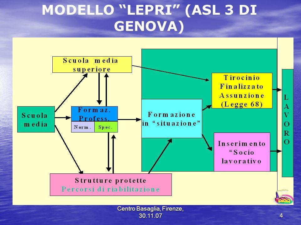 Centro Basaglia, Firenze, 30.11.074 MODELLO LEPRI (ASL 3 DI GENOVA)