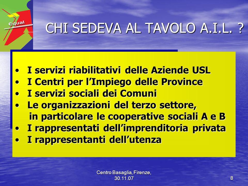 Centro Basaglia, Firenze, 30.11.079 QUALI SERVIZI GARANTIVA LA.I.L.