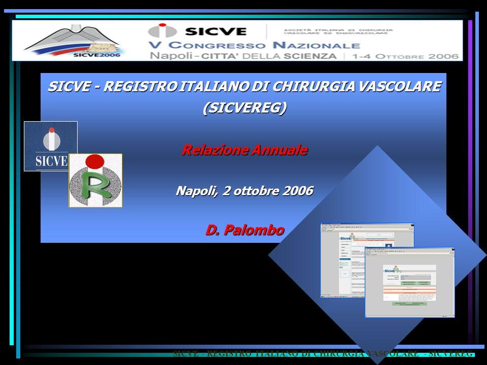 SICVE - REGISTRO ITALIANO DI CHIRURGIA VASCOLARE (SICVEREG) Relazione Annuale Napoli, 2 ottobre 2006 D. Palombo SICVE - REGISTRO ITALIANO DI CHIRURGIA