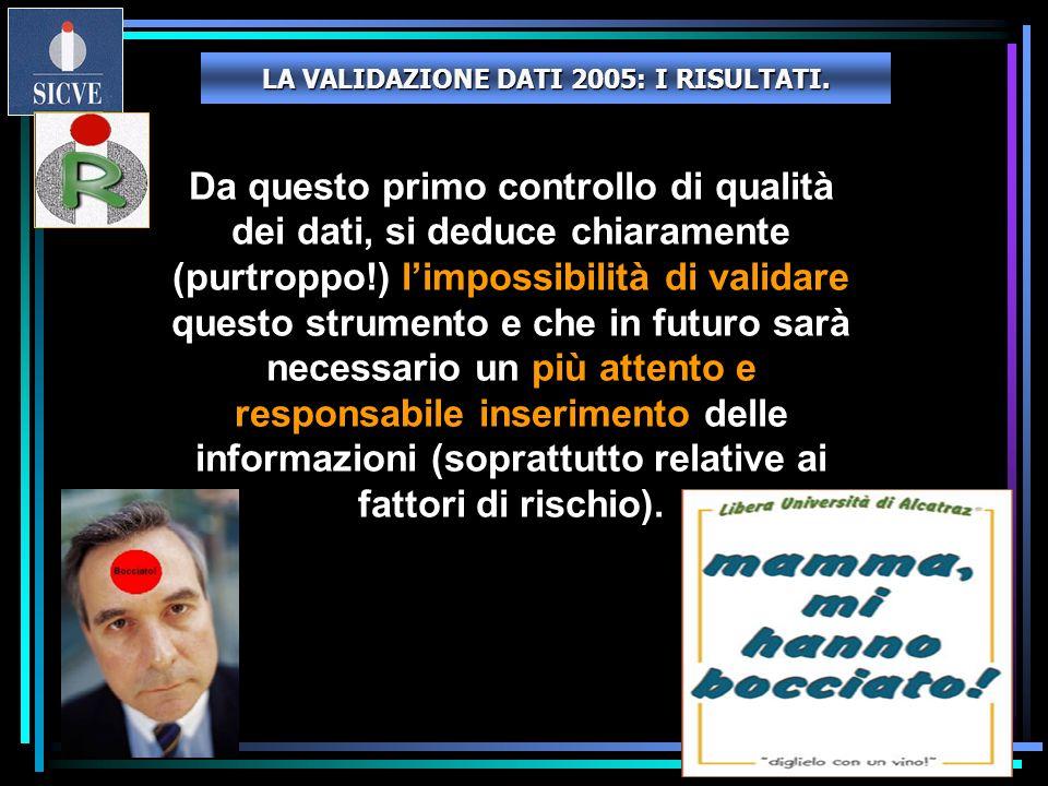 LA VALIDAZIONE DATI 2005: I RISULTATI. Da questo primo controllo di qualità dei dati, si deduce chiaramente (purtroppo!) limpossibilità di validare qu
