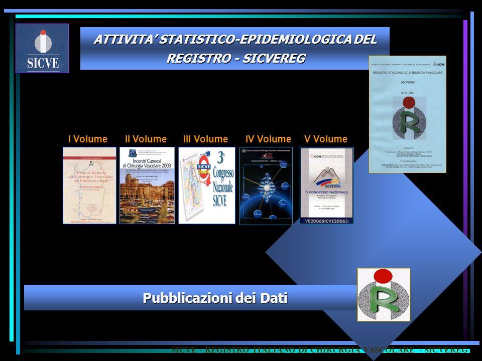 ATTIVITA STATISTICO-EPIDEMIOLOGICA DEL REGISTRO - SICVEREG SICVE - REGISTRO ITALIANO DI CHIRURGIA VASCOLARE - SICVEREG I VolumeII VolumeIII VolumeIV V