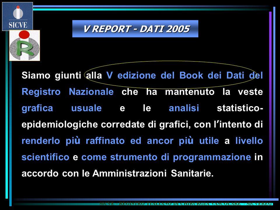 Siamo giunti alla V edizione del Book dei Dati del Registro Nazionale che ha mantenuto la veste grafica usuale e le analisi statistico- epidemiologich