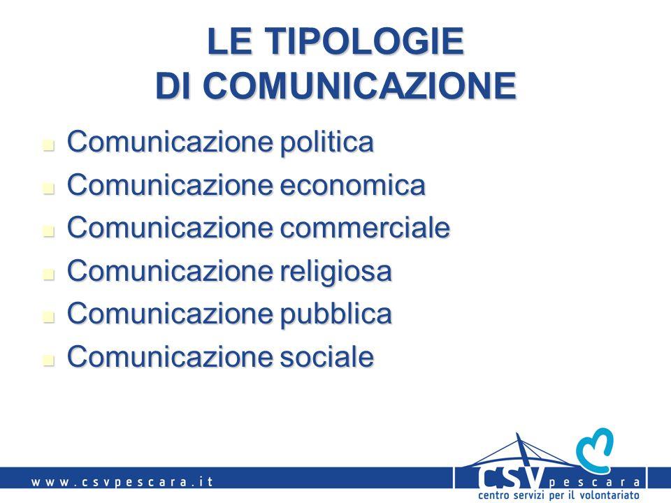LE TIPOLOGIE DI COMUNICAZIONE Comunicazione politica Comunicazione politica Comunicazione economica Comunicazione economica Comunicazione commerciale Comunicazione commerciale Comunicazione religiosa Comunicazione religiosa Comunicazione pubblica Comunicazione pubblica Comunicazione sociale Comunicazione sociale