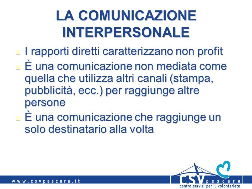 LA COMUNICAZIONE INTERPERSONALE I rapporti diretti caratterizzano non profit I rapporti diretti caratterizzano non profit È una comunicazione non medi