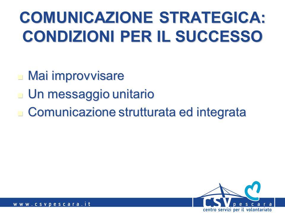 COMUNICAZIONE STRATEGICA: CONDIZIONI PER IL SUCCESSO Mai improvvisare Mai improvvisare Un messaggio unitario Un messaggio unitario Comunicazione strutturata ed integrata Comunicazione strutturata ed integrata