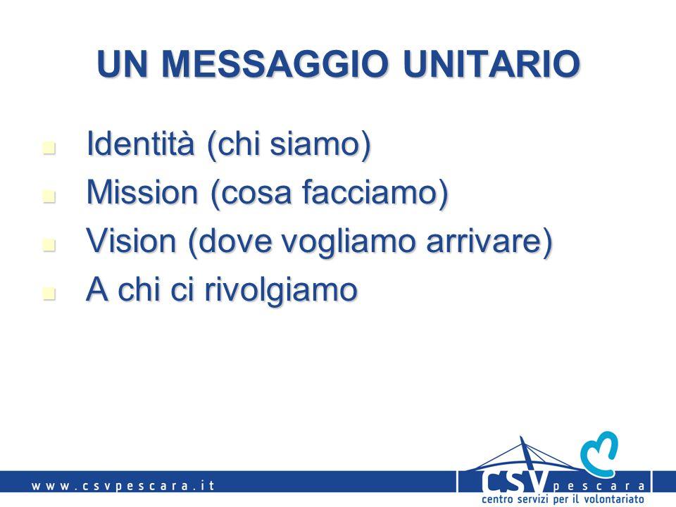 UN MESSAGGIO UNITARIO Identità (chi siamo) Identità (chi siamo) Mission (cosa facciamo) Mission (cosa facciamo) Vision (dove vogliamo arrivare) Vision (dove vogliamo arrivare) A chi ci rivolgiamo A chi ci rivolgiamo