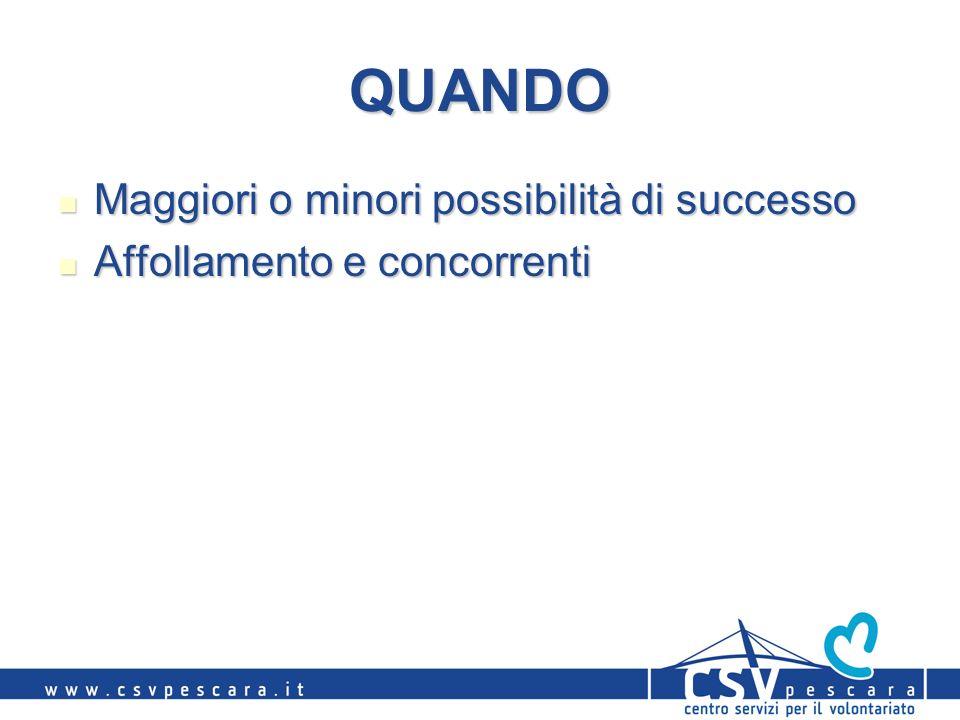 QUANDO Maggiori o minori possibilità di successo Maggiori o minori possibilità di successo Affollamento e concorrenti Affollamento e concorrenti