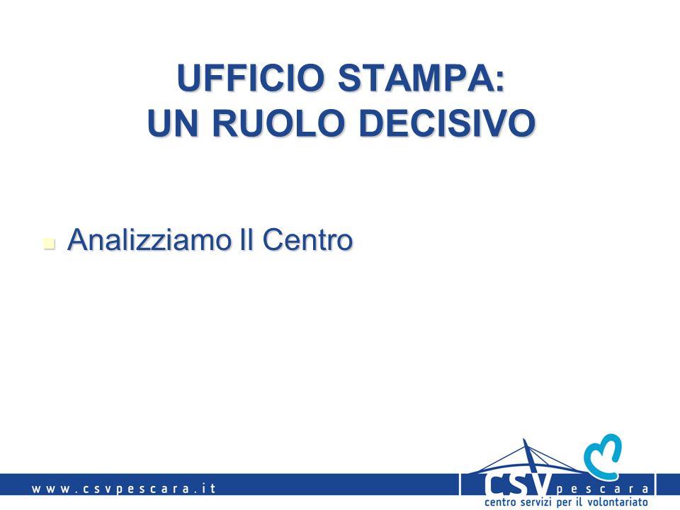 UFFICIO STAMPA: UN RUOLO DECISIVO Analizziamo Il Centro Analizziamo Il Centro