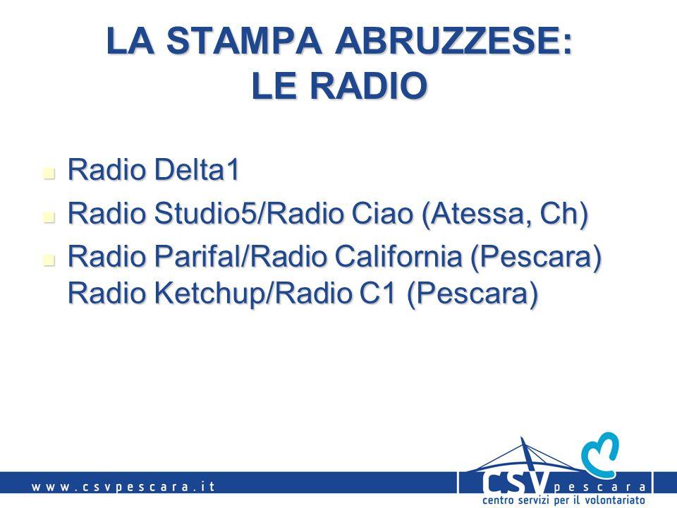 LA STAMPA ABRUZZESE: LE RADIO Radio Delta1 Radio Delta1 Radio Studio5/Radio Ciao (Atessa, Ch) Radio Studio5/Radio Ciao (Atessa, Ch) Radio Parifal/Radio California (Pescara) Radio Ketchup/Radio C1 (Pescara) Radio Parifal/Radio California (Pescara) Radio Ketchup/Radio C1 (Pescara)