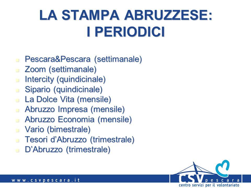 LA STAMPA ABRUZZESE: I PERIODICI Pescara&Pescara (settimanale) Pescara&Pescara (settimanale) Zoom (settimanale) Zoom (settimanale) Intercity (quindici