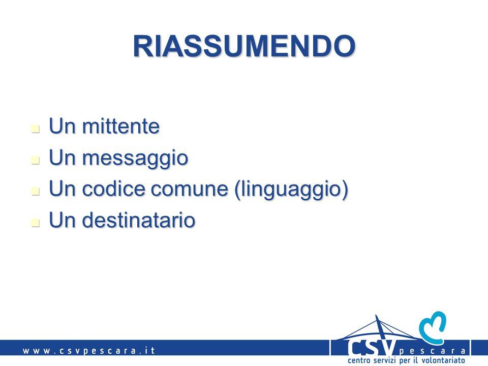 SECONDA PARTE GLI STRUMENTI DELLA COMUNICAZIONE