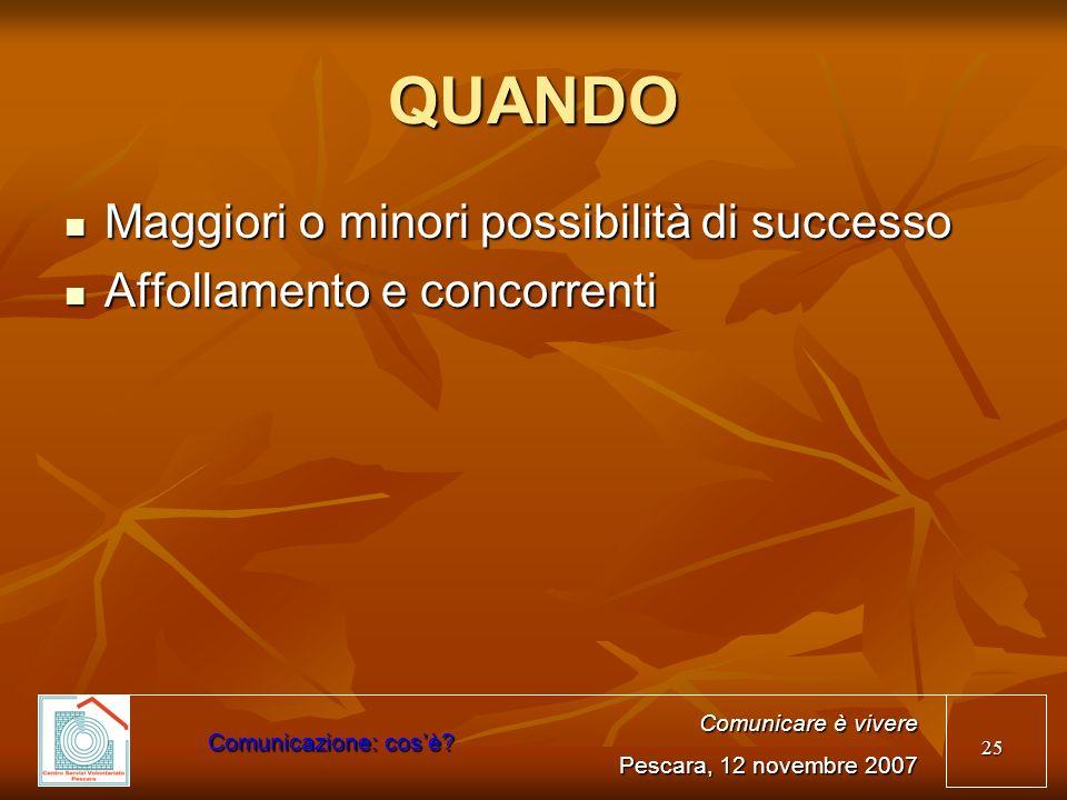25 QUANDO Maggiori o minori possibilità di successo Maggiori o minori possibilità di successo Affollamento e concorrenti Affollamento e concorrenti Co