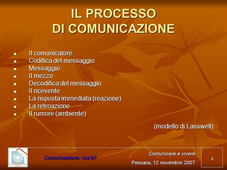 8 IL PROCESSO DI COMUNICAZIONE Il comunicatore Il comunicatore Codifica del messaggio Codifica del messaggio Messaggio Messaggio Il mezzo Il mezzo Dec