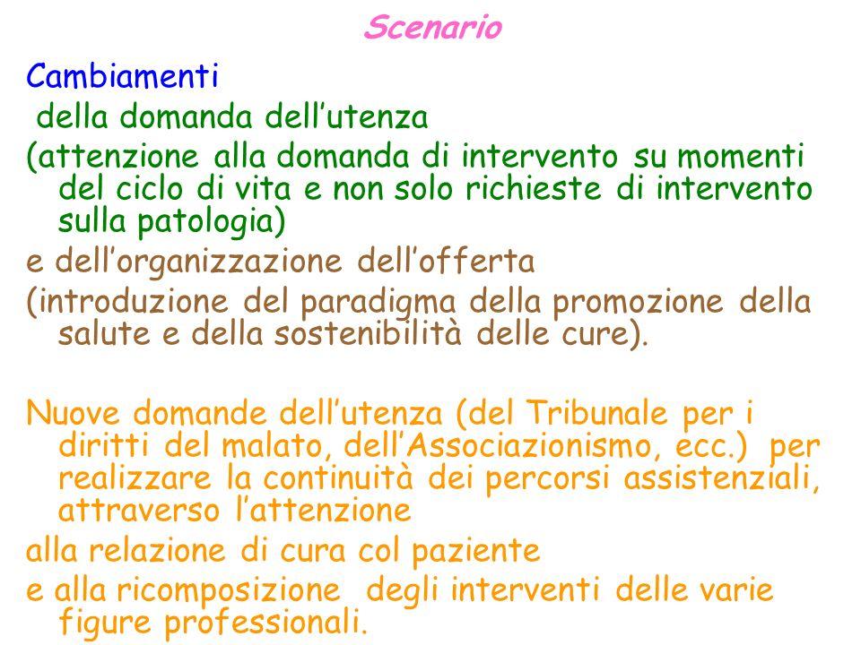 Pasquale Spadi, Questa vita più non posso, Edizioni del Cerro 1991 Può sorgere una voce interna per mancanza di un processo unitario, solidale di resistenza anteriore allallucinazione.