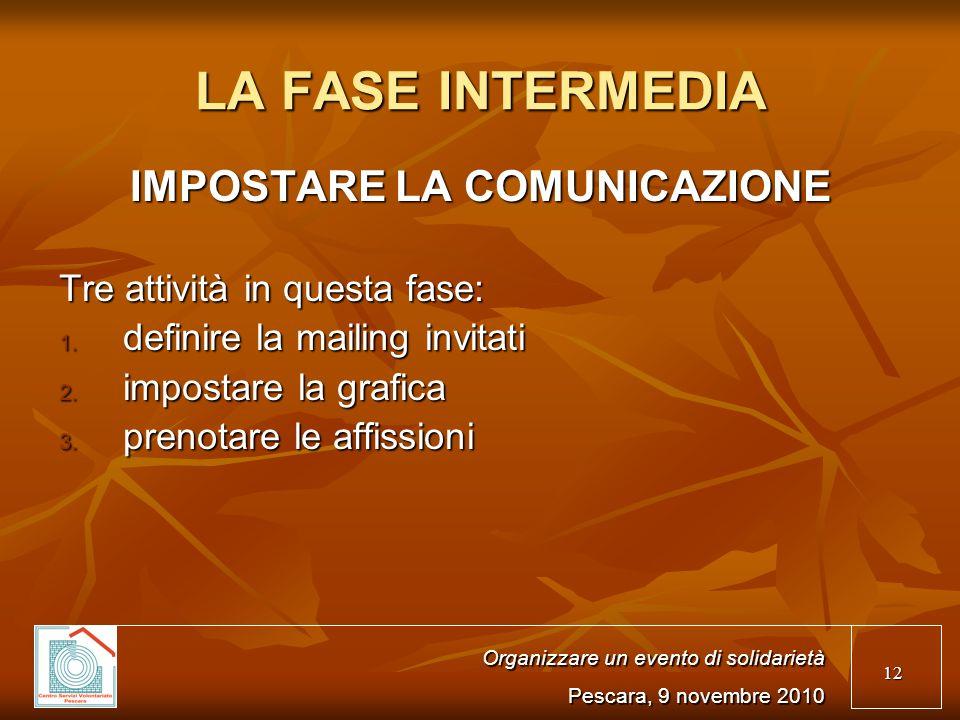 12 LA FASE INTERMEDIA IMPOSTARE LA COMUNICAZIONE Tre attività in questa fase: 1.