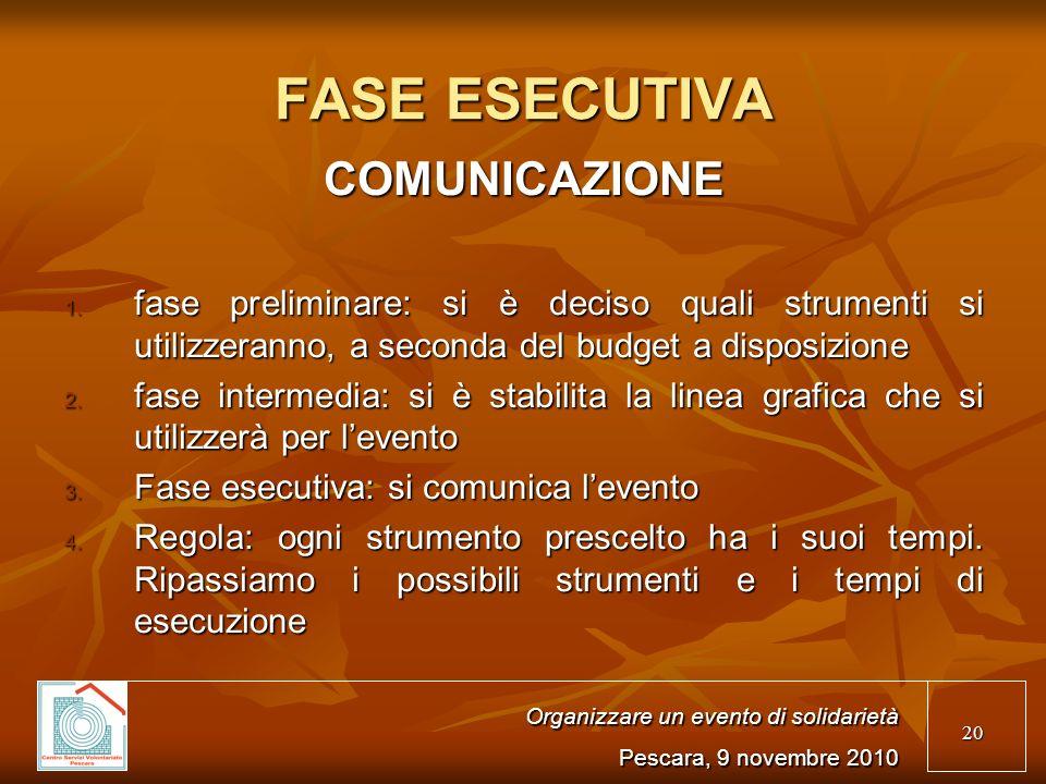 20 FASE ESECUTIVA COMUNICAZIONE 1.