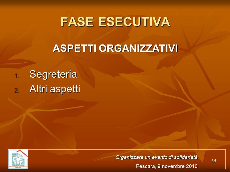 35 FASE ESECUTIVA ASPETTI ORGANIZZATIVI 1.Segreteria 2.