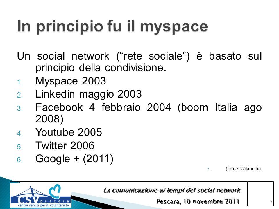 La comunicazione ai tempi del social network Pescara, 10 novembre 2011 Un social network (rete sociale) è basato sul principio della condivisione. Mys
