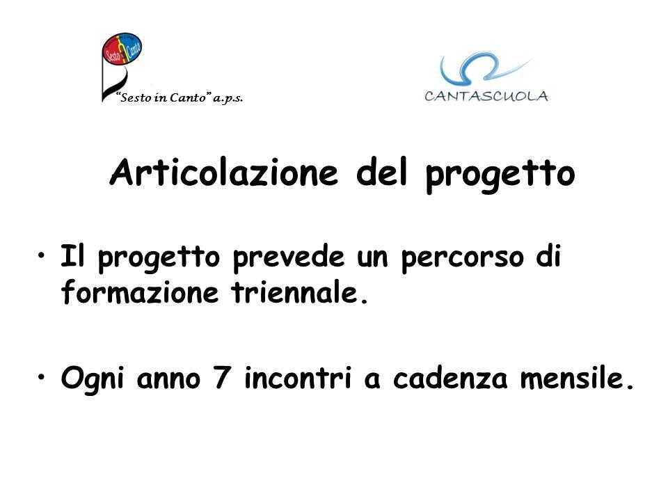 Articolazione del progetto Il progetto prevede un percorso di formazione triennale.