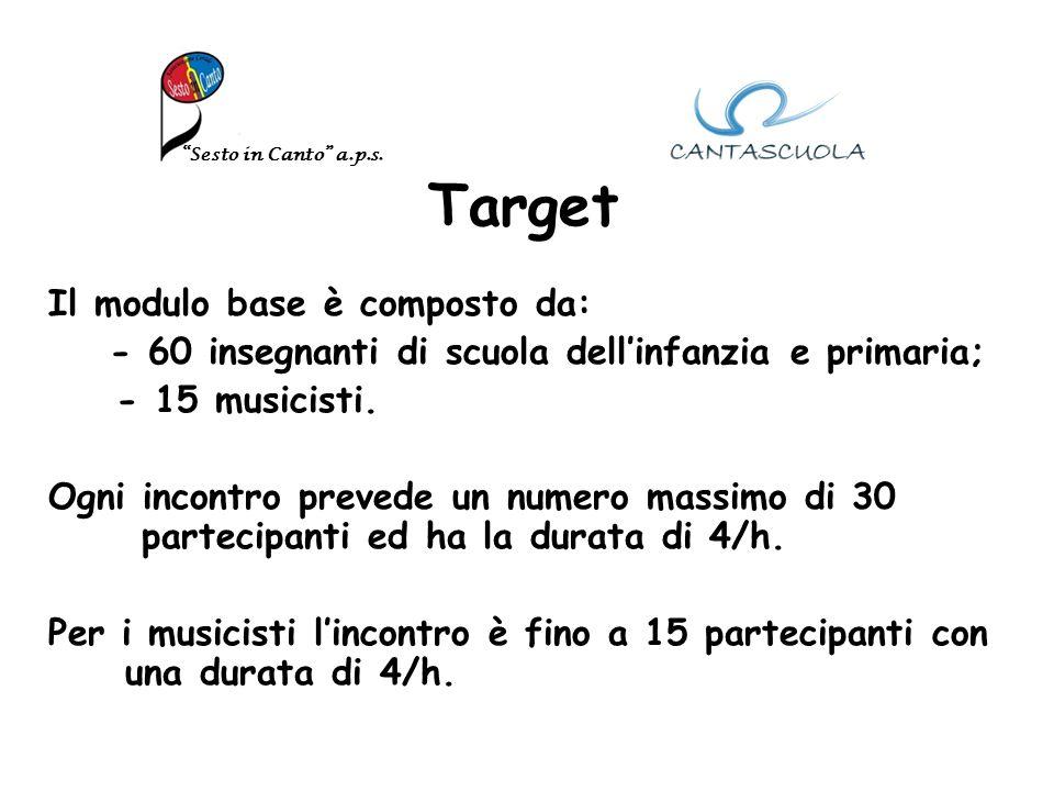 Target Il modulo base è composto da: - 60 insegnanti di scuola dellinfanzia e primaria; - 15 musicisti.