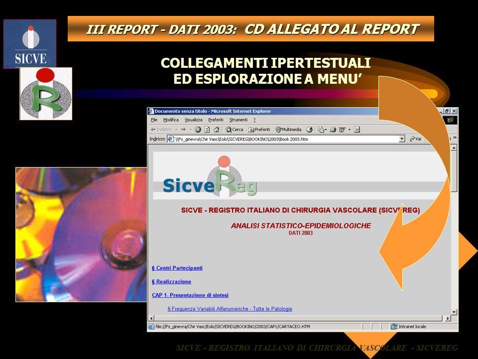 COLLEGAMENTI IPERTESTUALI ED ESPLORAZIONE A MENU III REPORT - DATI 2003: CD ALLEGATO AL REPORT SICVE - REGISTRO ITALIANO DI CHIRURGIA VASCOLARE - SICV